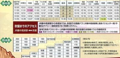 「吹屋ふるさと村巡回ボンネットバス」チラシ 時刻表・料金表部分拡大【クリックで大きく表示】