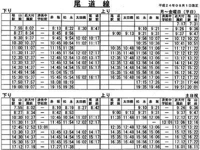 現行(8月1日改正)の尾道線運行時刻(全便)【クリックで大きく表示】