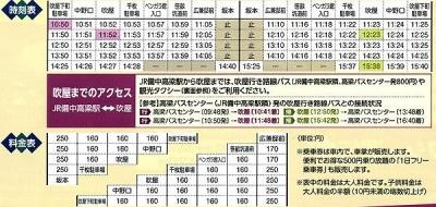 「吹屋ふるさと村巡回ボンネットバス」平成25年版チラシ 時刻表・料金表部分拡大【クリックで大きく表示】