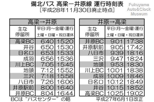 備北バス高梁−井原線 11月30日廃止時点の運行時刻表