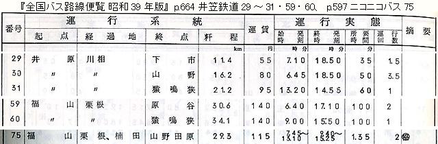 『全国バス路線便覧 昭和39年版』より関係系統部分抜粋