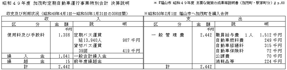 加茂町 昭和49年度 定期自動車運行事業特別会計 決算説明