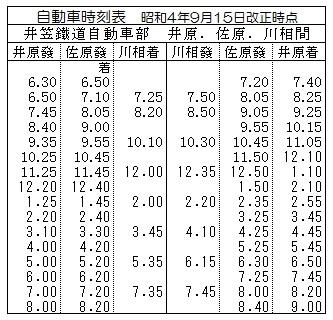 『井笠鉄道 昭和4年9月15日改正 列車 レールカー 自動車 時刻表 附図表・沿線案内』より関係部分抜粋