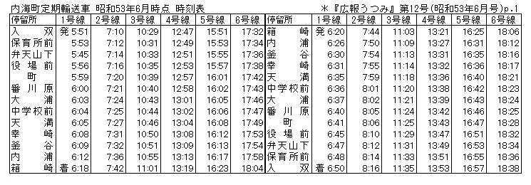 内海町営バス昭和53年6月時点の時刻表『広報うつみ 第12号』p.1より