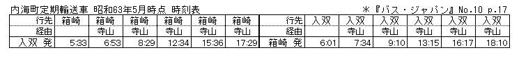 内海町営バス昭和63年5月時点の時刻表『バス・ジャパン No.10』p.17より