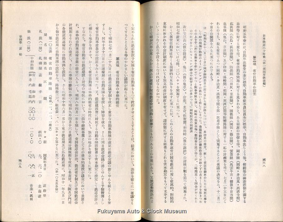 昭和11年11月1日時点の省営自動車路線『日本陸運二十年史 第一巻』p.438-439