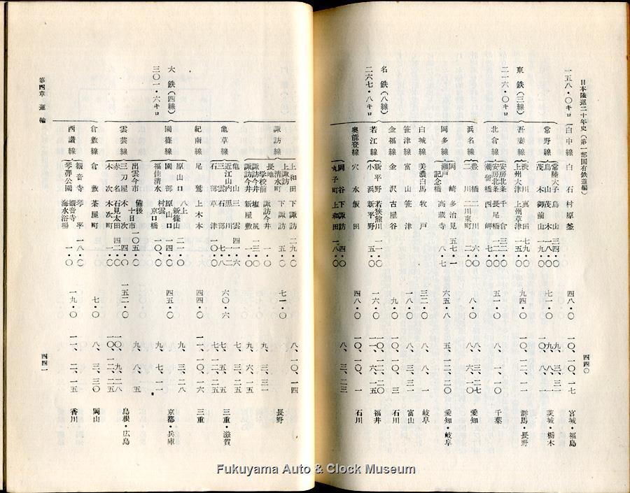 昭和11年11月1日時点の省営自動車路線『日本陸運二十年史 第一巻』p.440-441