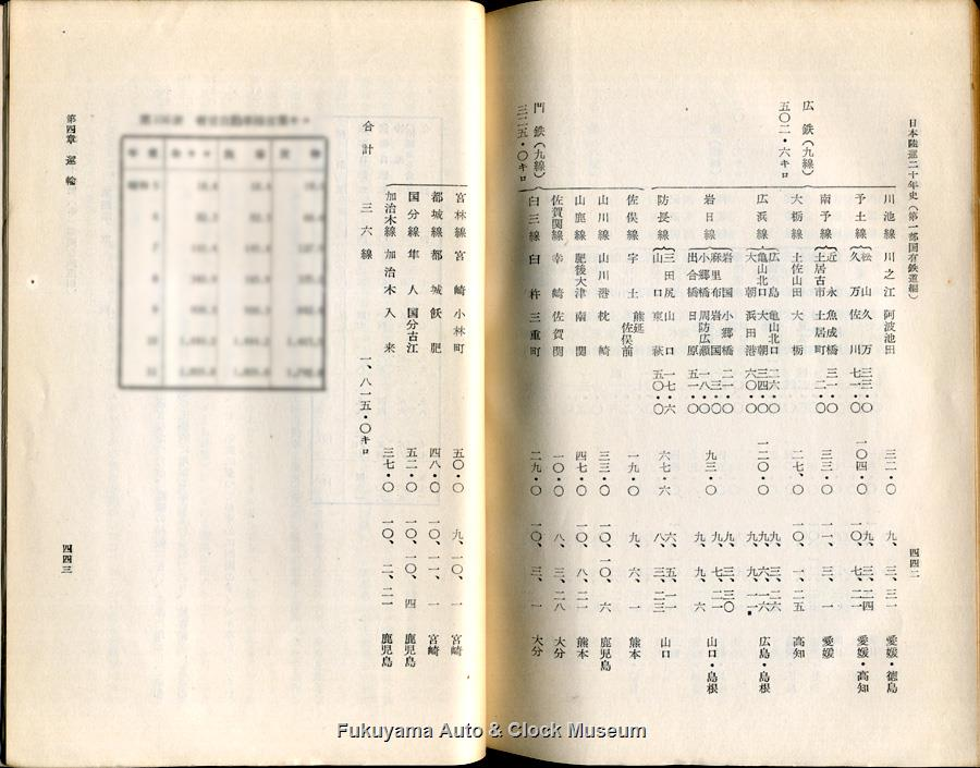 昭和11年11月1日時点の省営自動車路線『日本陸運二十年史 第一巻』p.442-443