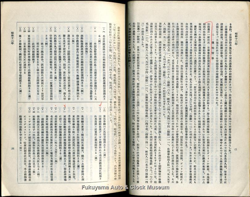 『日本陸運十年史 第四巻』日本陸運十年史年表p.2-3 昭和十二年 運輸情勢、一月〜二月部分