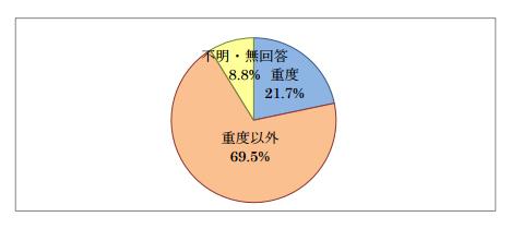 現状の障碍者の就職業況02.jpg