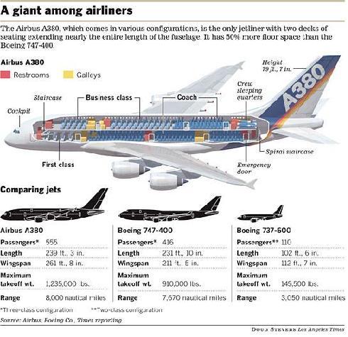 A380_LAX1