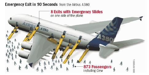A380_Emargency1
