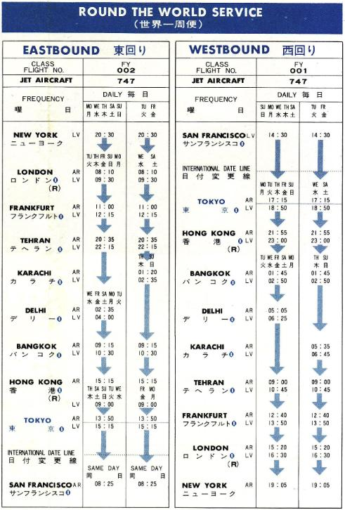 PA Time Table 1977