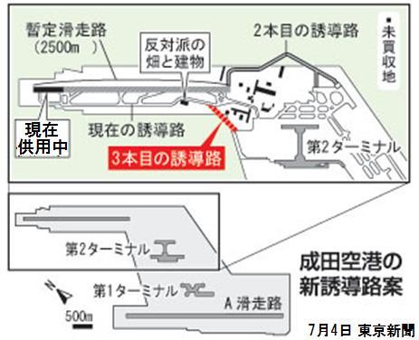 成田B滑走路 東京新聞