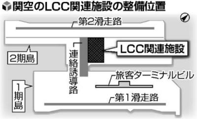 KIX LCC