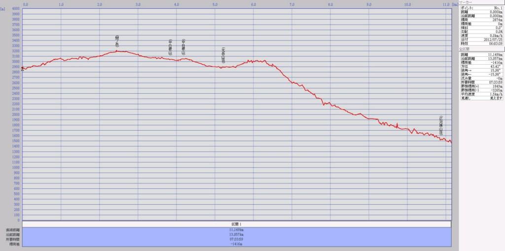 2北岳ロガー [1024x768].jpg
