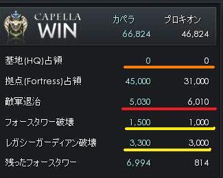 20100808戦争結果