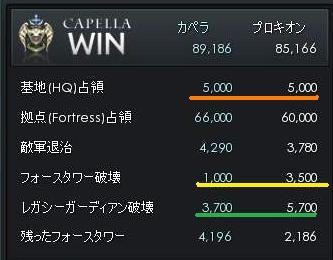 20100811戦争結果