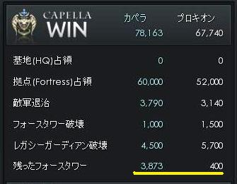 20100813戦争結果