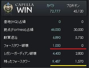 20100818戦争結果