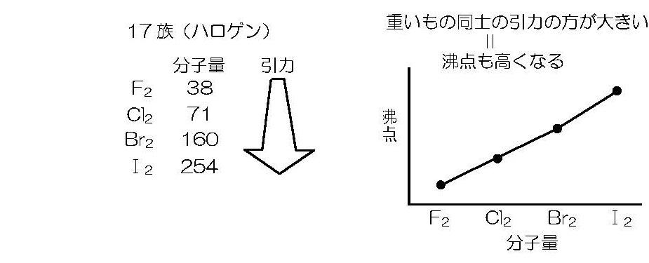 p.13-3