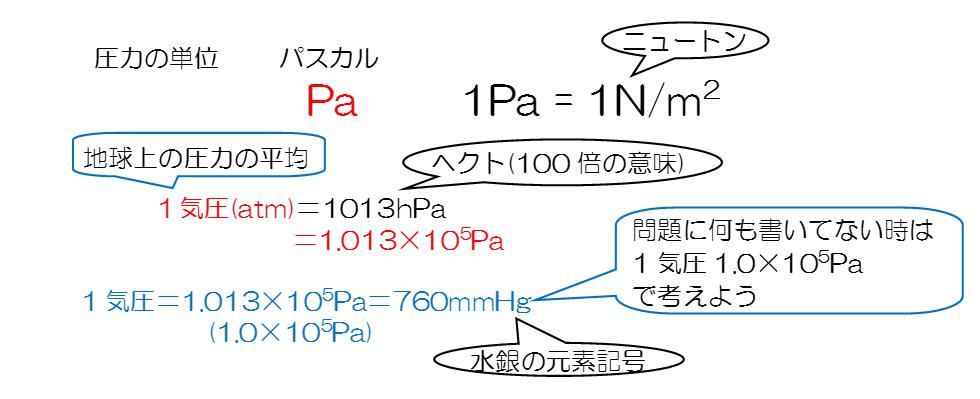 p15-2 c