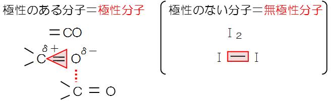 p.12-4 c