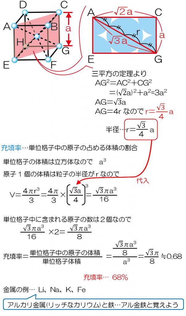 p.90-3