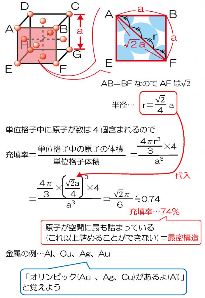 p.91-3
