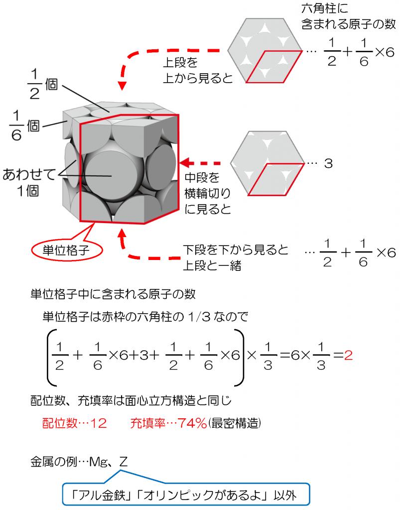 p.92-2