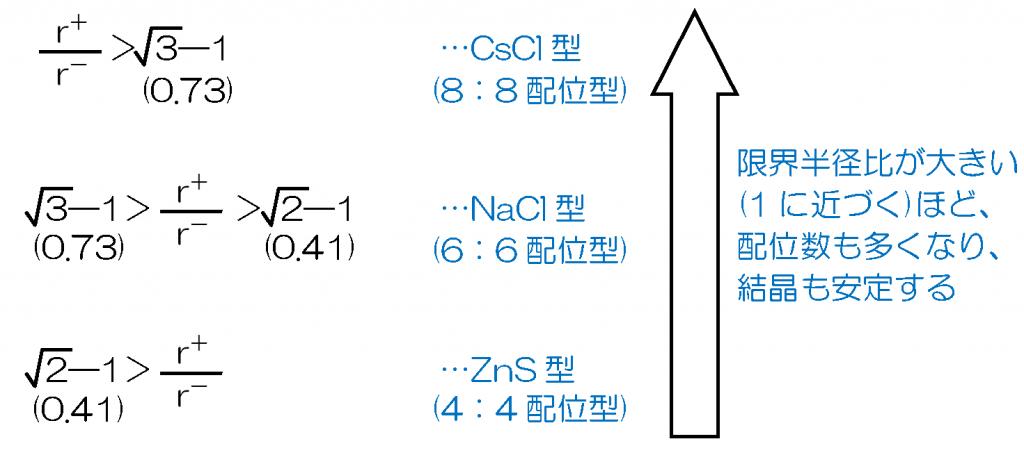 p.96-2