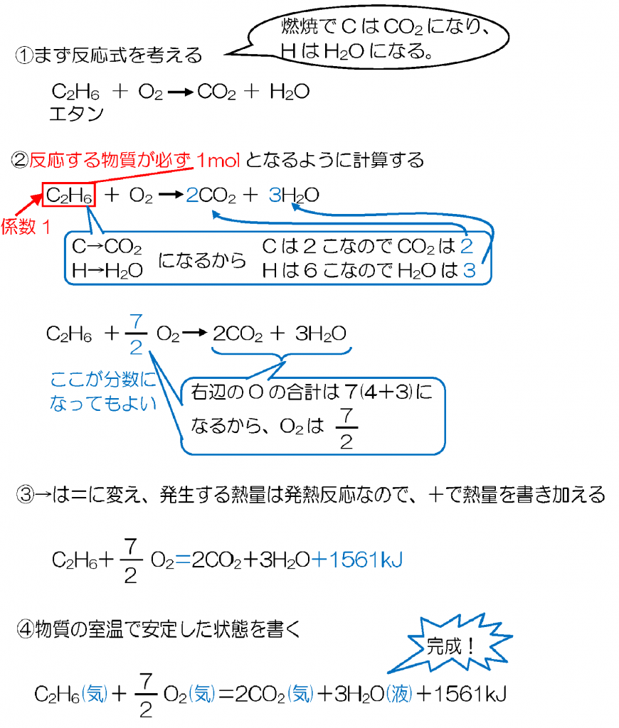 p.101-2