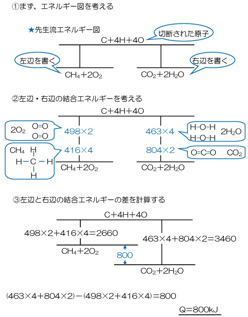 p.120-3