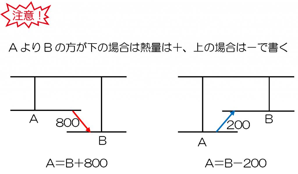 p.121-3