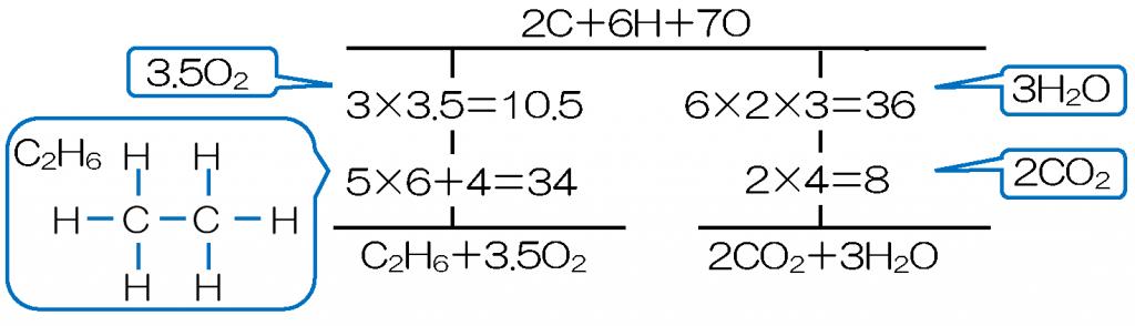 p.122-3
