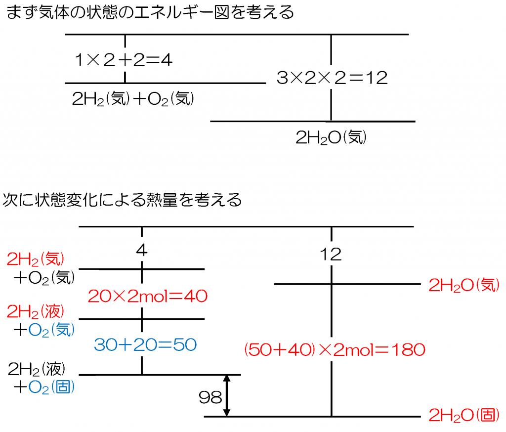 p.126-3