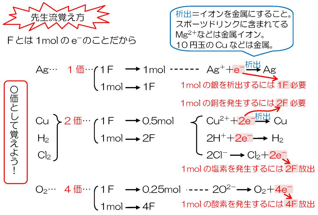 p.130-2