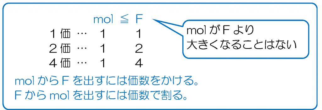 p131-2