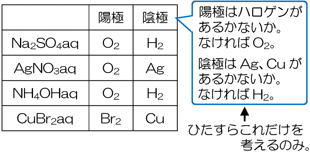 p.136-2