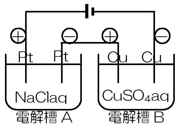 p.140-2