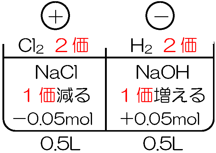 p.142-2
