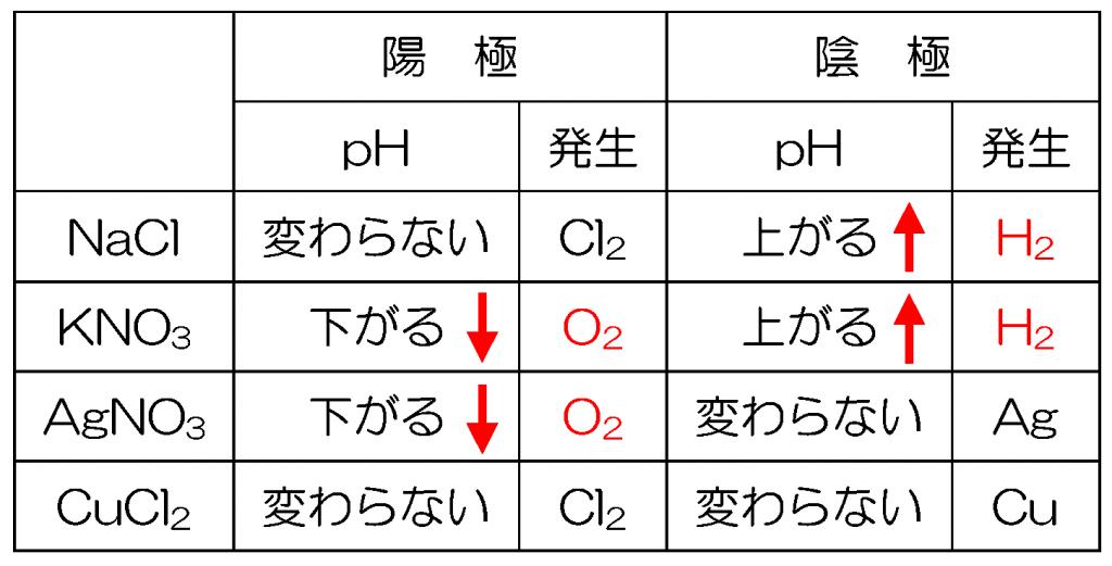 p.146-2