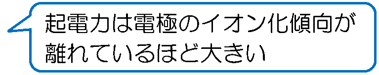 p.149-3
