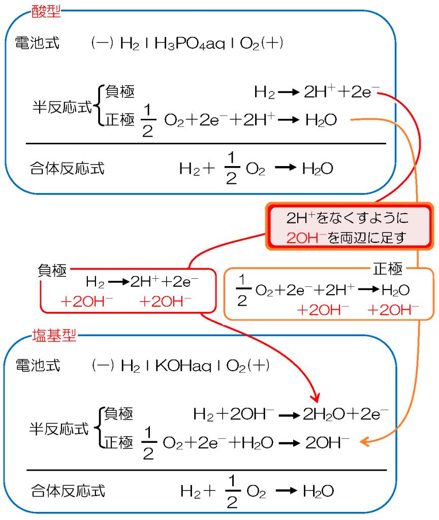 p.152-2