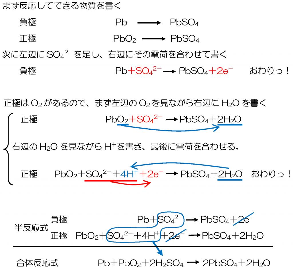 p.155-2