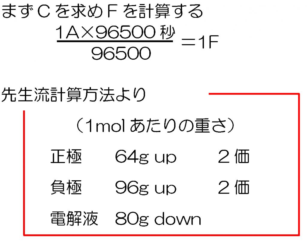 p.157-2