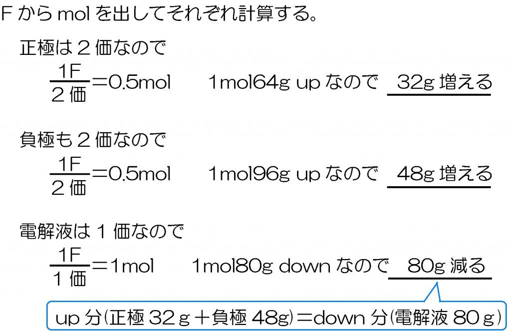 p.157-3