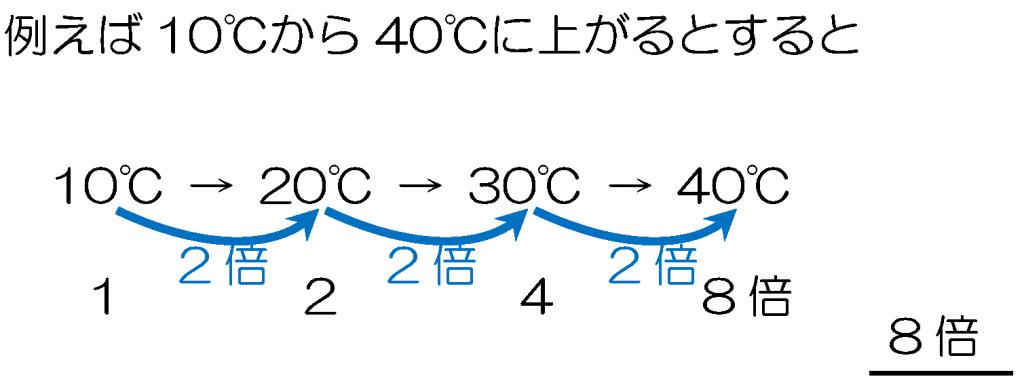 p.171-2