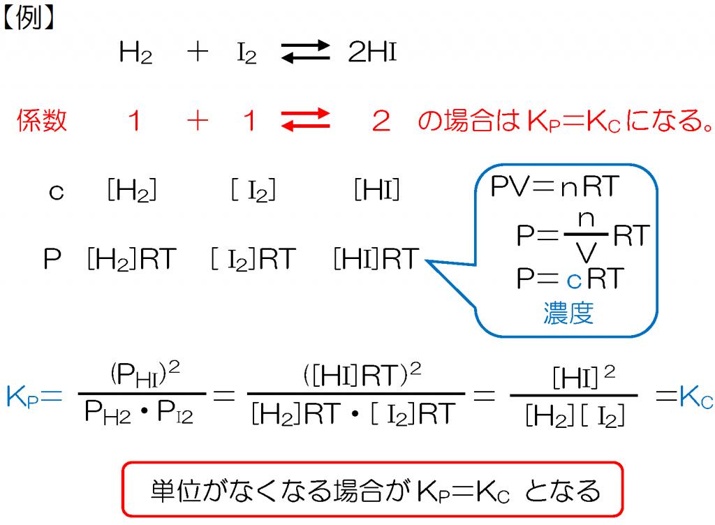 p.186-2