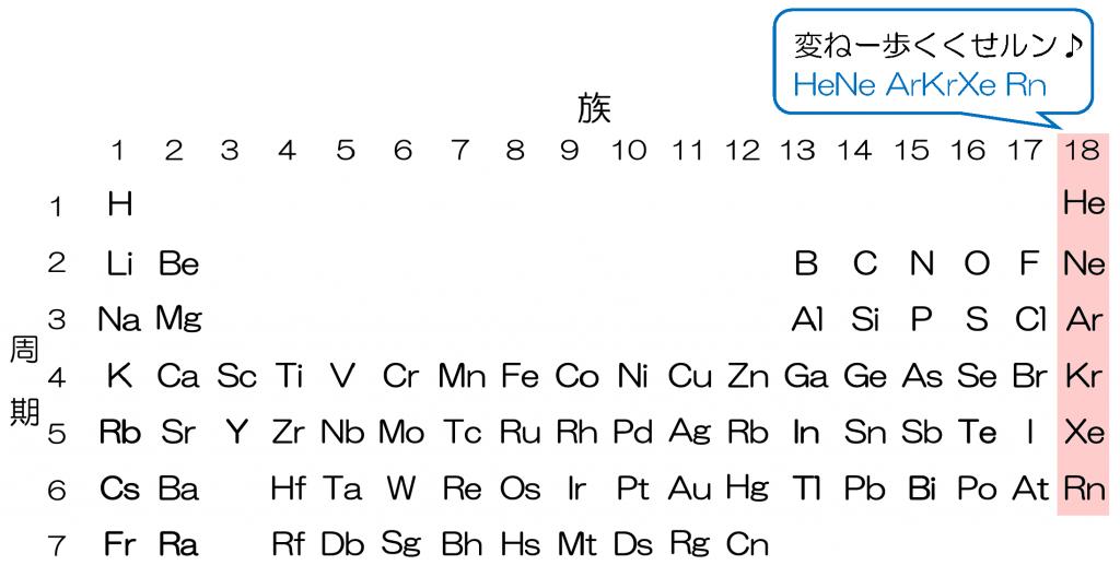 p.224-2
